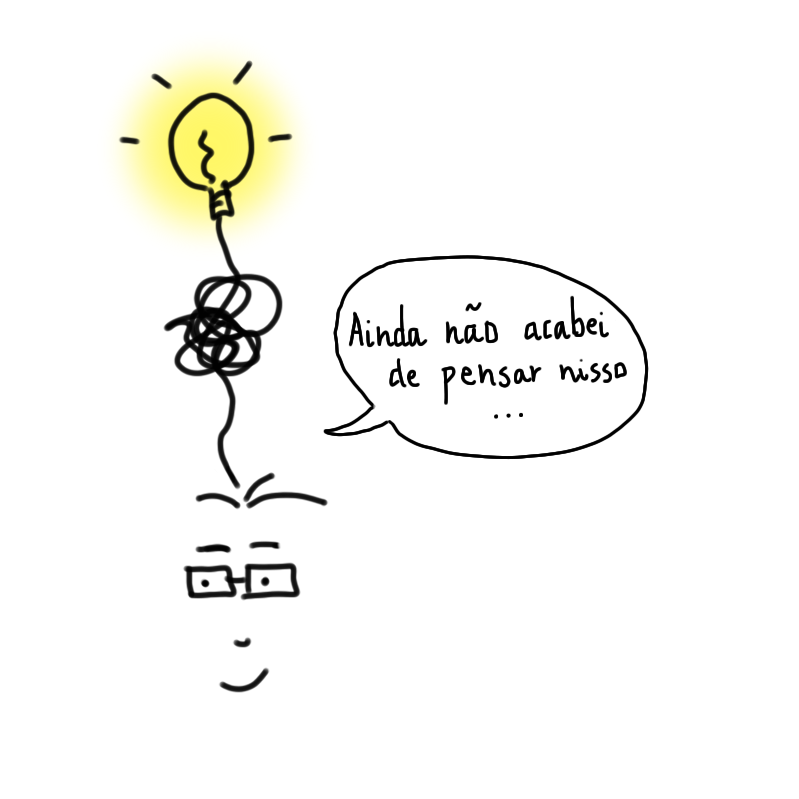 Projecto Papiro Gráfico | Pensamento Visual de Ideias | Rabiscar Ideias |